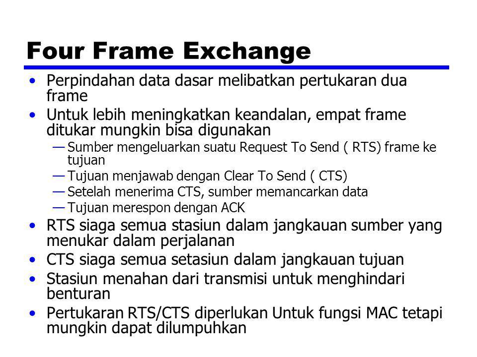 Four Frame Exchange Perpindahan data dasar melibatkan pertukaran dua frame Untuk lebih meningkatkan keandalan, empat frame ditukar mungkin bisa diguna