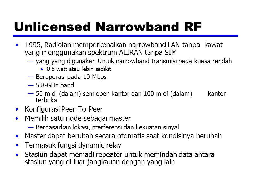 Unlicensed Narrowband RF 1995, Radiolan memperkenalkan narrowband LAN tanpa kawat yang menggunakan spektrum ALIRAN tanpa SIM —yang yang digunakan Untu