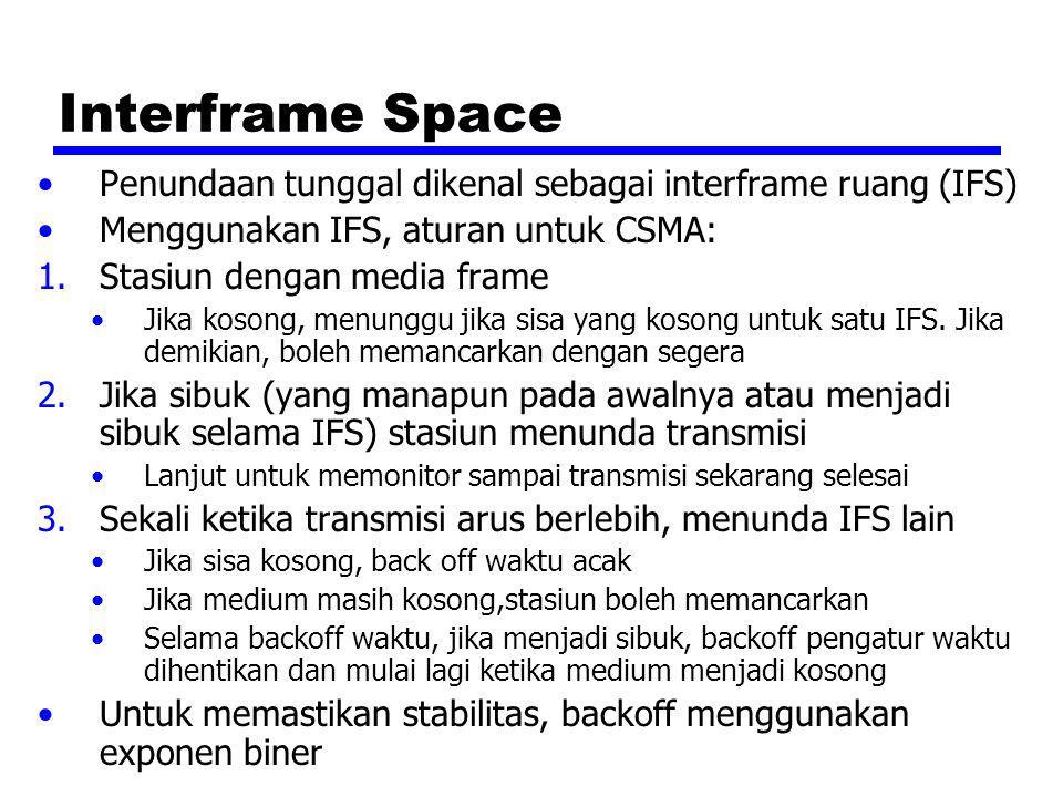 Interframe Space Penundaan tunggal dikenal sebagai interframe ruang (IFS) Menggunakan IFS, aturan untuk CSMA: 1.Stasiun dengan media frame Jika kosong