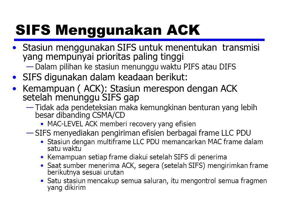 SIFS Menggunakan ACK Stasiun menggunakan SIFS untuk menentukan transmisi yang mempunyai prioritas paling tinggi —Dalam pilihan ke stasiun menunggu wak