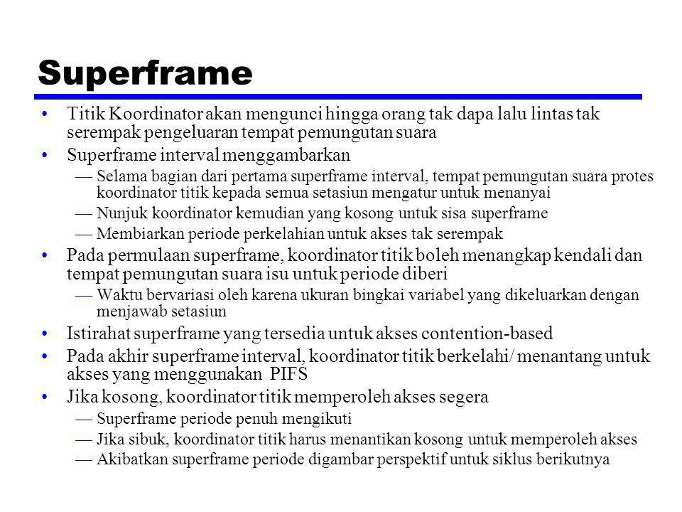 Superframe Titik Koordinator akan mengunci hingga orang tak dapa lalu lintas tak serempak pengeluaran tempat pemungutan suara Superframe interval meng