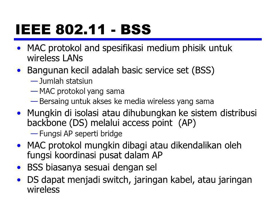 Konfigurasi BSS Paling Sederhana: masing-masing stasiun menjadi BSS tunggal —Di dalam cakupan hanya stasiun lain di dalam BSS Mampukah dua BSSs overlap —Stasiun dapat mengambil bagian di lebih dari satu BSS Asosiasi antara stasiun dan BSS dinamis — Stasiun mungkin memadamkan, datang di dalam cakupan, dan keluar cakupan