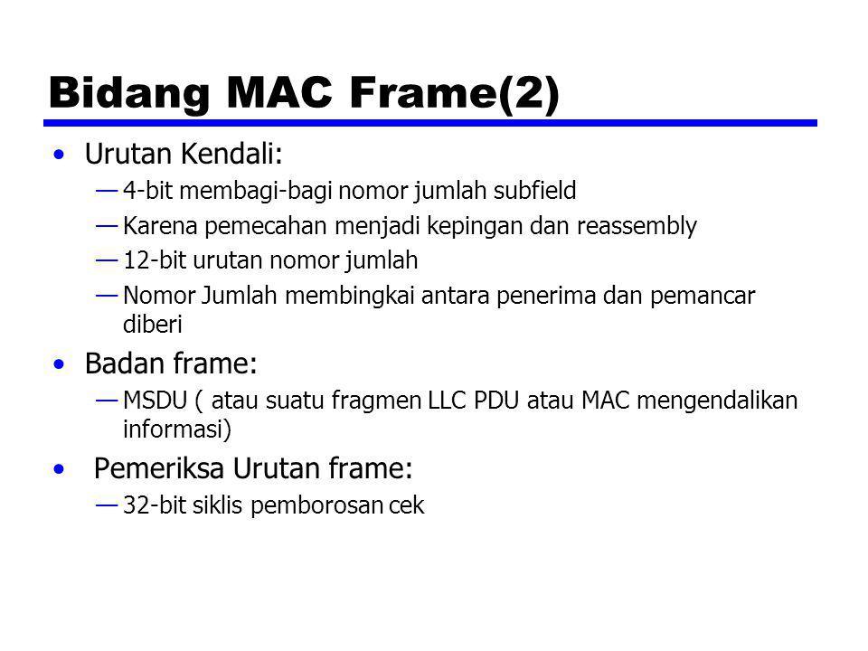 Bidang MAC Frame(2) Urutan Kendali: —4-bit membagi-bagi nomor jumlah subfield —Karena pemecahan menjadi kepingan dan reassembly —12-bit urutan nomor j