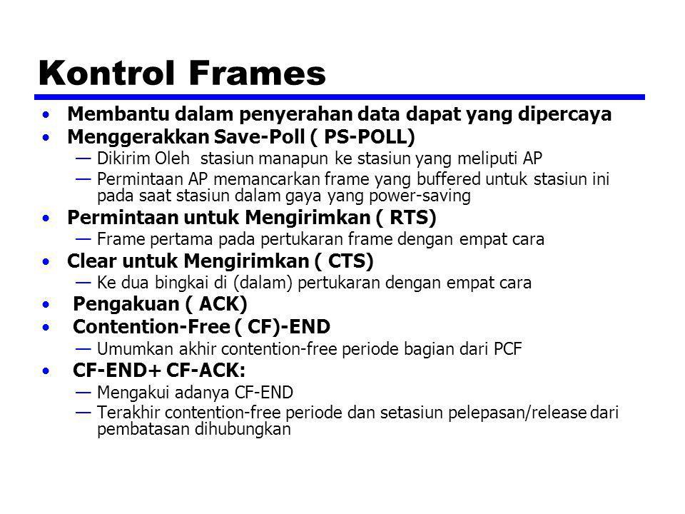 Kontrol Frames Membantu dalam penyerahan data dapat yang dipercaya Menggerakkan Save-Poll ( PS-POLL) —Dikirim Oleh stasiun manapun ke stasiun yang mel
