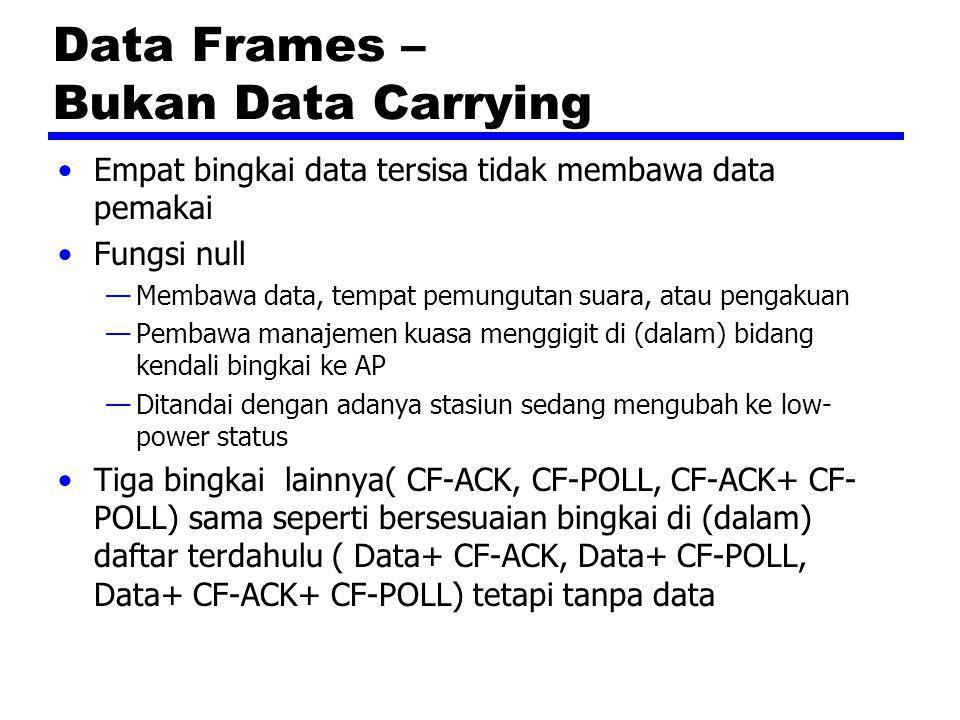 Data Frames – Bukan Data Carrying Empat bingkai data tersisa tidak membawa data pemakai Fungsi null —Membawa data, tempat pemungutan suara, atau penga
