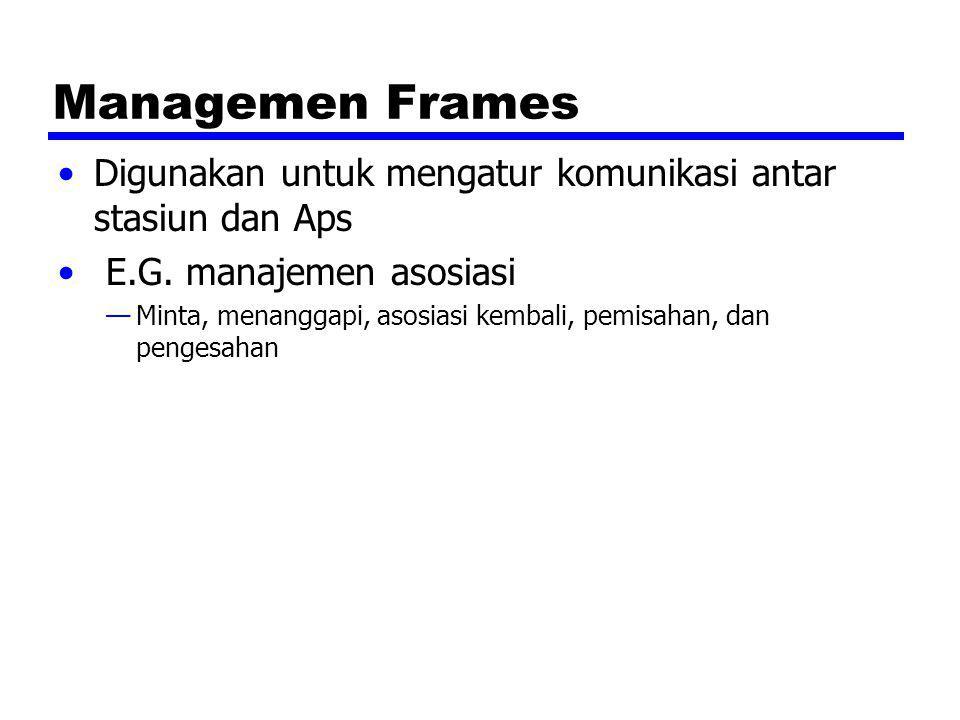 Managemen Frames Digunakan untuk mengatur komunikasi antar stasiun dan Aps E.G. manajemen asosiasi —Minta, menanggapi, asosiasi kembali, pemisahan, da