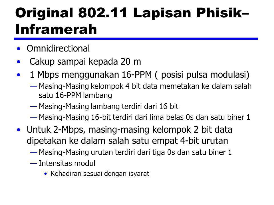 Original 802.11 Lapisan Phisik– Inframerah Omnidirectional Cakup sampai kepada 20 m 1 Mbps menggunakan 16-PPM ( posisi pulsa modulasi) —Masing-Masing