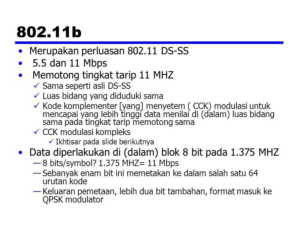 802.11b Merupakan perluasan 802.11 DS-SS 5.5 dan 11 Mbps Memotong tingkat tarip 11 MHZ Sama seperti asli DS-SS Luas bidang yang diduduki sama Kode kom