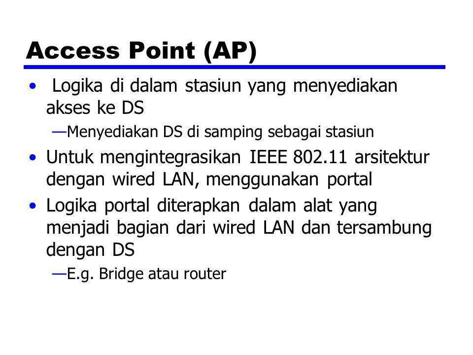 Access Point (AP) Logika di dalam stasiun yang menyediakan akses ke DS —Menyediakan DS di samping sebagai stasiun Untuk mengintegrasikan IEEE 802.11 a
