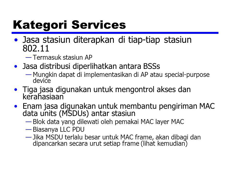Kategori Services Jasa stasiun diterapkan di tiap-tiap stasiun 802.11 —Termasuk stasiun AP Jasa distribusi diperlihatkan antara BSSs —Mungkin dapat di