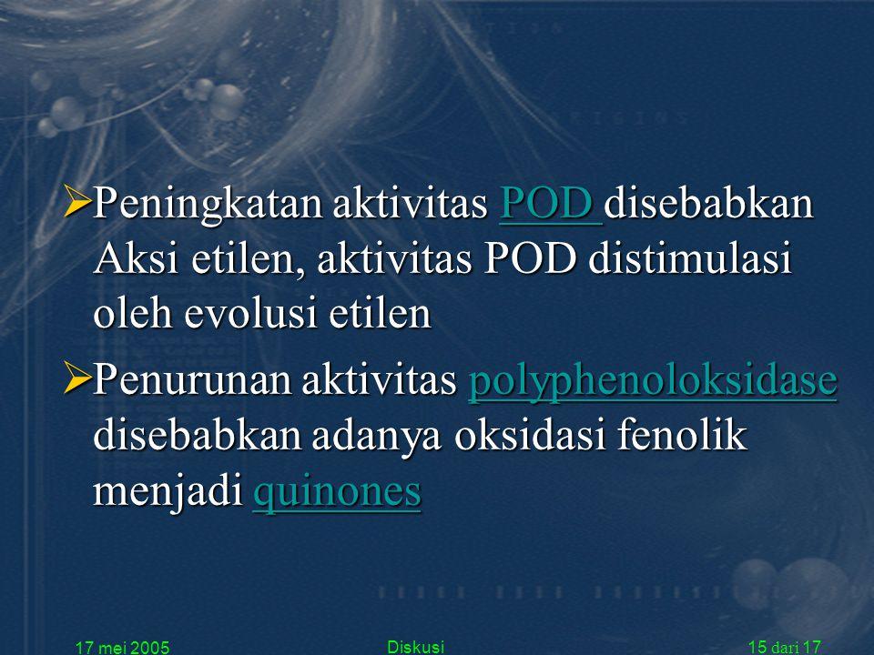 17 mei 2005 Diskusi15 dari 17  Peningkatan aktivitas POD disebabkan Aksi etilen, aktivitas POD distimulasi oleh evolusi etilen POD  Penurunan aktivitas polyphenoloksidase disebabkan adanya oksidasi fenolik menjadi quinones polyphenoloksidasequinonespolyphenoloksidasequinones