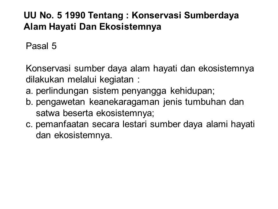 Pasal 28 Konservasi Wilayah Pesisir dan Pulau-Pulau Kecil diselenggarakan untuk 1.
