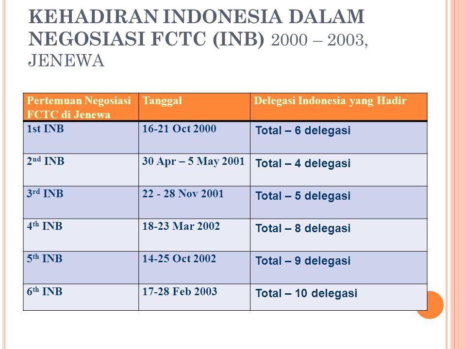 KEHADIRAN INDONESIA DALAM NEGOSIASI FCTC (INB) 2000 – 2003, JENEWA Pertemuan Negosiasi FCTC di Jenewa TanggalDelegasi Indonesia yang Hadir 1st INB16-2