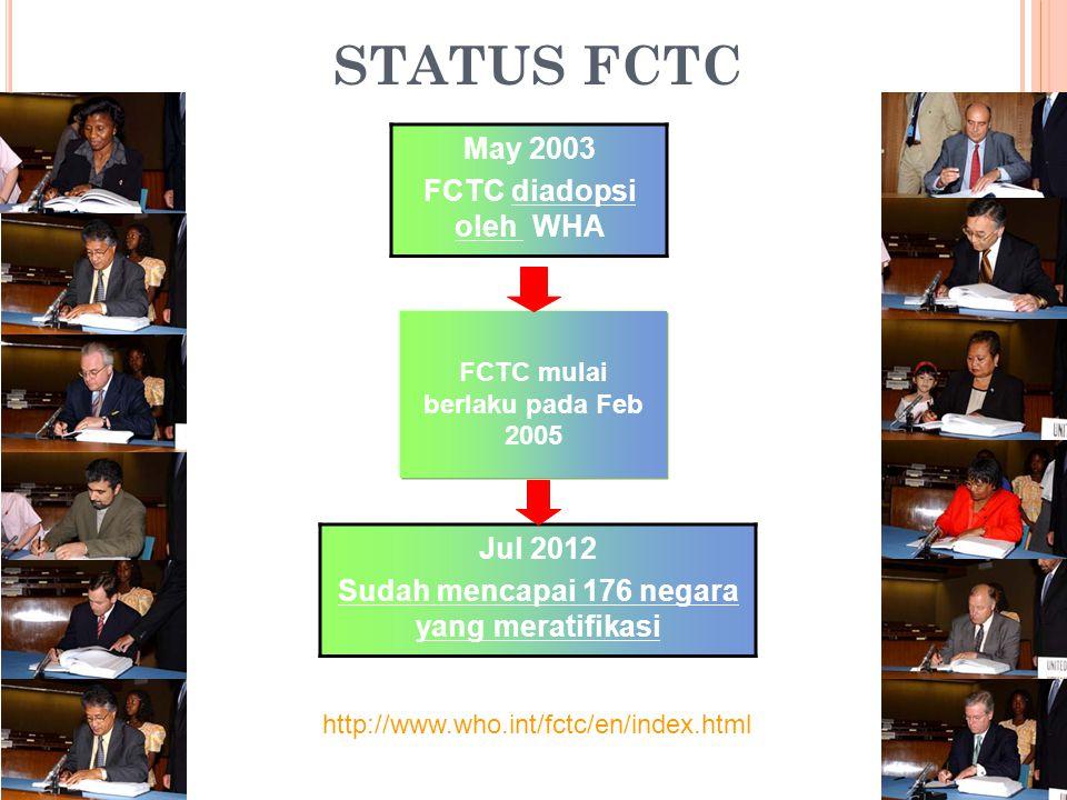 STATUS FCTC May 2003 FCTC diadopsi oleh WHA Jul 2012 Sudah mencapai 176 negara yang meratifikasi FCTC mulai berlaku pada Feb 2005 http://www.who.int/f