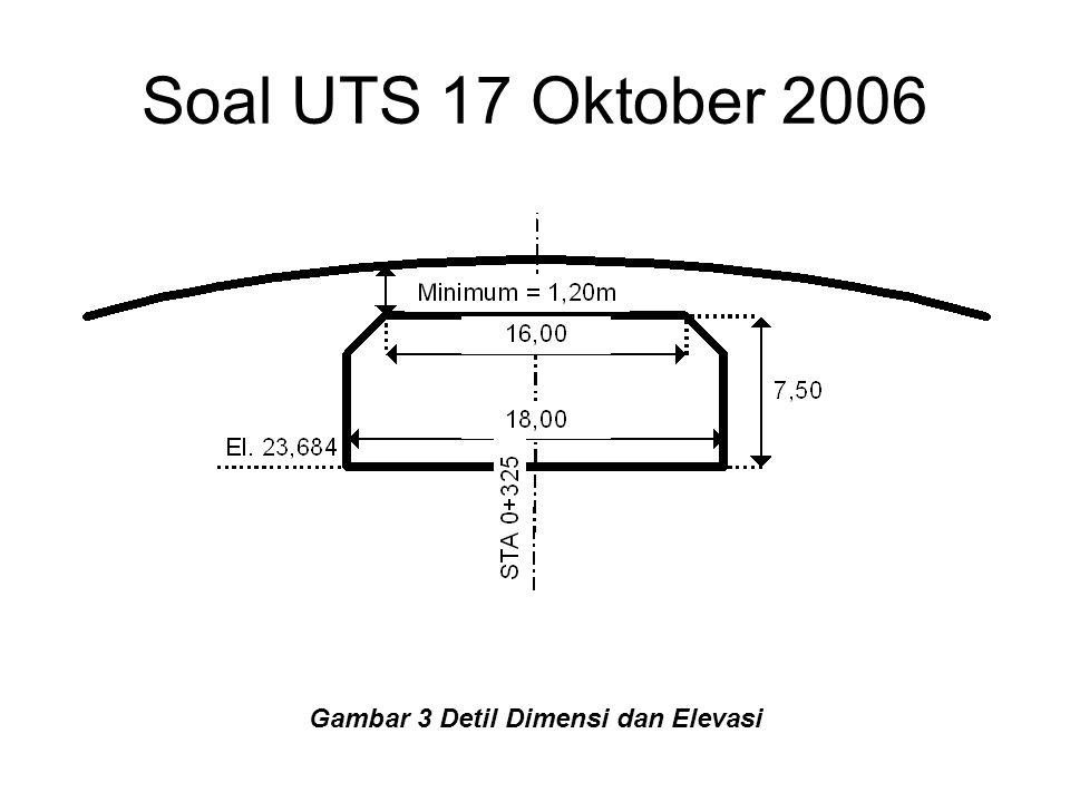 Soal UTS 17 Oktober 2006 Gambar 3 Detil Dimensi dan Elevasi