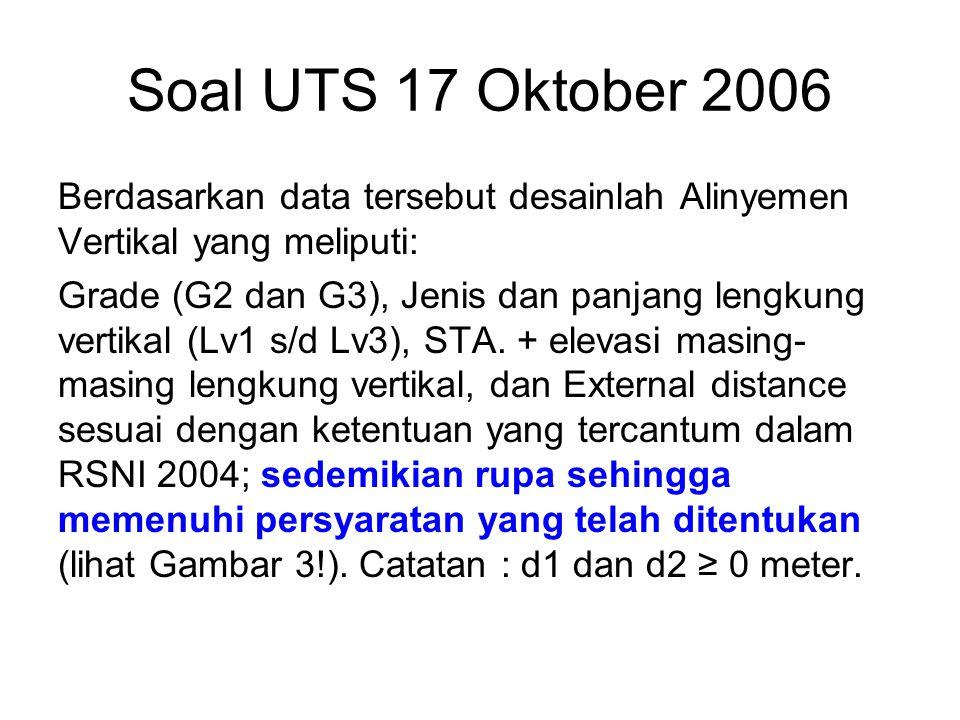 Soal UTS 17 Oktober 2006 Berdasarkan data tersebut desainlah Alinyemen Vertikal yang meliputi: Grade (G2 dan G3), Jenis dan panjang lengkung vertikal (Lv1 s/d Lv3), STA.