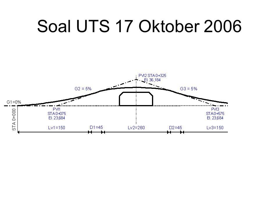 Soal UTS 17 Oktober 2006