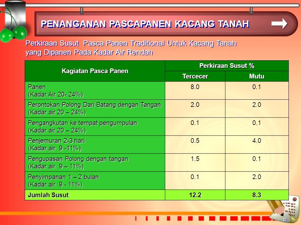 12 PENANGANAN PASCAPANEN KACANG TANAH Perkiraan Susut Pasca Panen Traditional Untuk Kacang Tanah yang Dipanen Pada Kadar Air Rendah Kagiatan Pasca Panen Perkiraan Susut % TercecerMutu Panen (Kadar Air 20- 24%) 8.00.1 Perontokan Polong Dari Batang dengan Tangan (Kadar air 20 – 24%) 2.0 Pengangkutan ke tempat pengumpulan (Kadar air 20 – 24%) 0.1 Penjemuran 2-3 hari (Kadar air 9 -11%) 0.54.0 Pengupasan Polong dengan tangan (Kadar air 9 – 11%) 1.50.1 Penyimpanan 1 – 2 bulan (Kadar air 9 - 11%) 0.12.0 Jumlah Susut 12.28.3