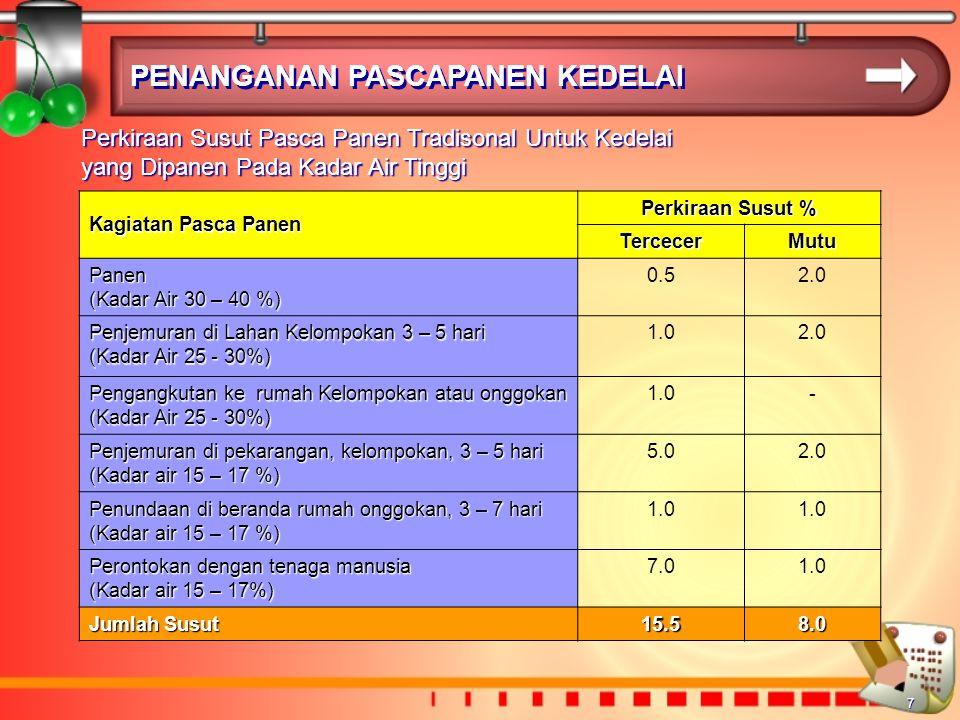 7 PENANGANAN PASCAPANEN KEDELAI Perkiraan Susut Pasca Panen Tradisonal Untuk Kedelai yang Dipanen Pada Kadar Air Tinggi Kagiatan Pasca Panen Perkiraan Susut % TercecerMutu Panen (Kadar Air 30 – 40 %) 0.52.0 Penjemuran di Lahan Kelompokan 3 – 5 hari (Kadar Air 25 - 30%) 1.02.0 Pengangkutan ke rumah Kelompokan atau onggokan (Kadar Air 25 - 30%) 1.0- Penjemuran di pekarangan, kelompokan, 3 – 5 hari (Kadar air 15 – 17 %) 5.02.0 Penundaan di beranda rumah onggokan, 3 – 7 hari (Kadar air 15 – 17 %) 1.0 Perontokan dengan tenaga manusia (Kadar air 15 – 17%) 7.01.0 Jumlah Susut 15.58.0