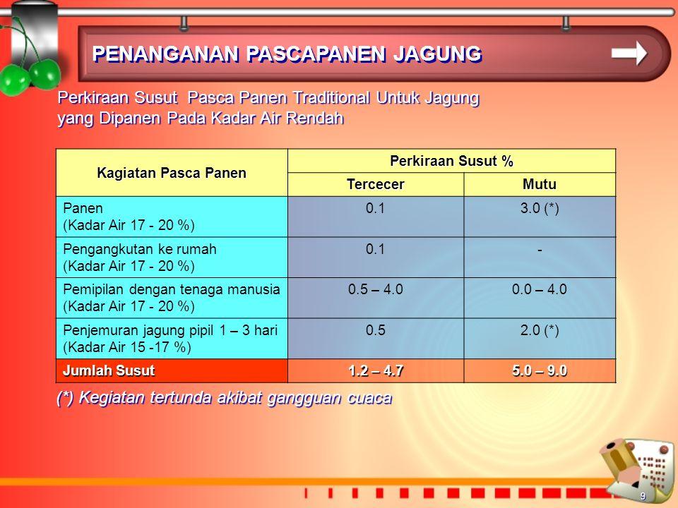 9 PENANGANAN PASCAPANEN JAGUNG Perkiraan Susut Pasca Panen Traditional Untuk Jagung yang Dipanen Pada Kadar Air Rendah Kagiatan Pasca Panen Perkiraan Susut % TercecerMutu Panen (Kadar Air 17 - 20 %) 0.13.0 (*) Pengangkutan ke rumah (Kadar Air 17 - 20 %) 0.1- Pemipilan dengan tenaga manusia (Kadar Air 17 - 20 %) 0.5 – 4.00.0 – 4.0 Penjemuran jagung pipil 1 – 3 hari (Kadar Air 15 -17 %) 0.52.0 (*) Jumlah Susut 1.2 – 4.7 5.0 – 9.0 (*) Kegiatan tertunda akibat gangguan cuaca