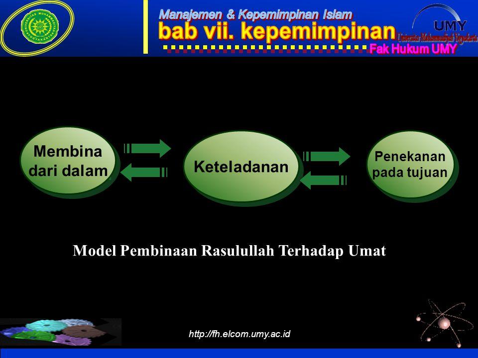 http://fh.elcom.umy.ac.id Keteladanan Membina dari dalam Membina dari dalam Penekanan pada tujuan Penekanan pada tujuan Model Pembinaan Rasulullah Ter