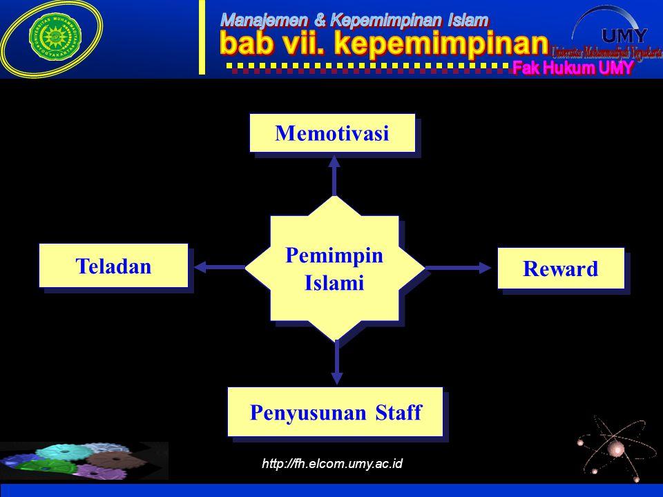 http://fh.elcom.umy.ac.id Pemimpin Islami Pemimpin Islami Reward Penyusunan Staff Teladan Memotivasi