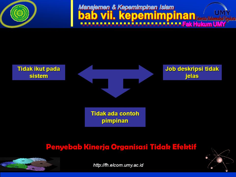 http://fh.elcom.umy.ac.id Tidak ada contoh pimpinan Tidak ikut pada sistem Job deskripsi tidak jelas Penyebab Kinerja Organisasi Tidak Efektif