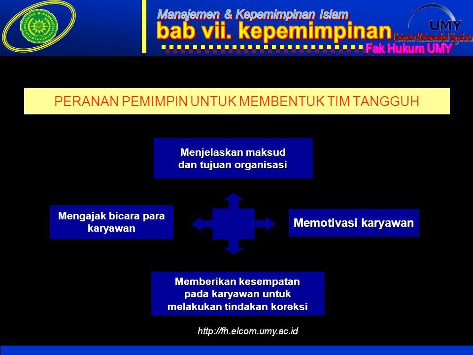 http://fh.elcom.umy.ac.id Memotivasi karyawan Memberikan kesempatan pada karyawan untuk melakukan tindakan koreksi Menjelaskan maksud dan tujuan organ