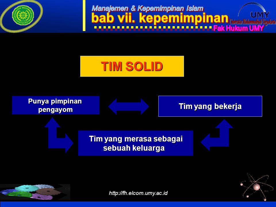 http://fh.elcom.umy.ac.id Tim yang merasa sebagai sebuah keluarga Tim yang bekerja Punya pimpinan pengayom TIM SOLID