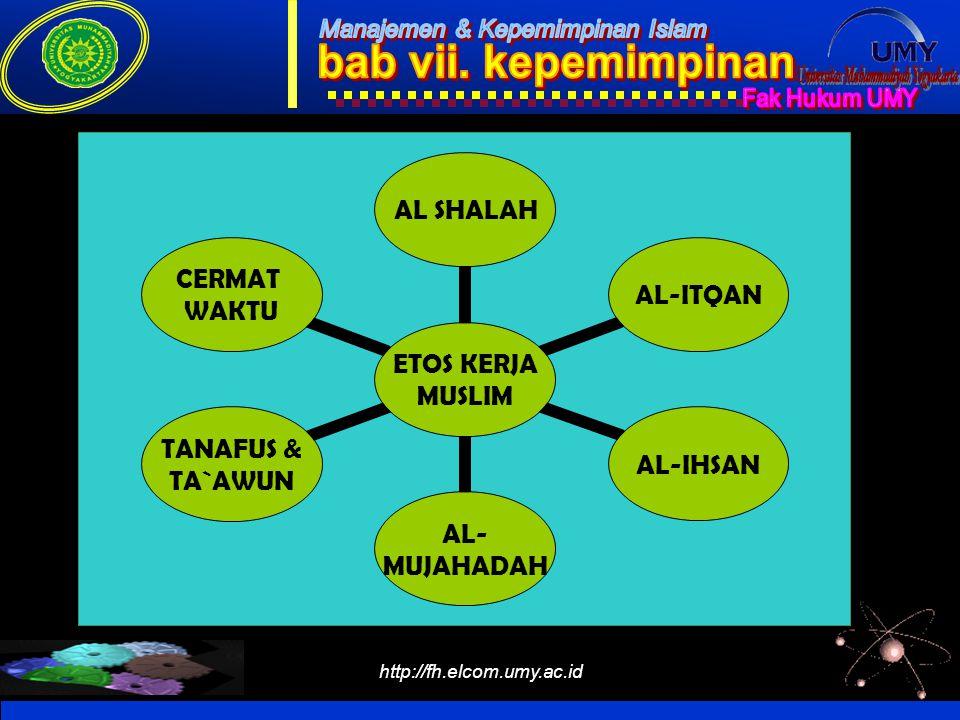 http://fh.elcom.umy.ac.id ETOS KERJA MUSLIM AL SHALAHAL-ITQANAL-IHSAN AL- MUJAHADAH TANAFUS & TA`AWUN CERMAT WAKTU