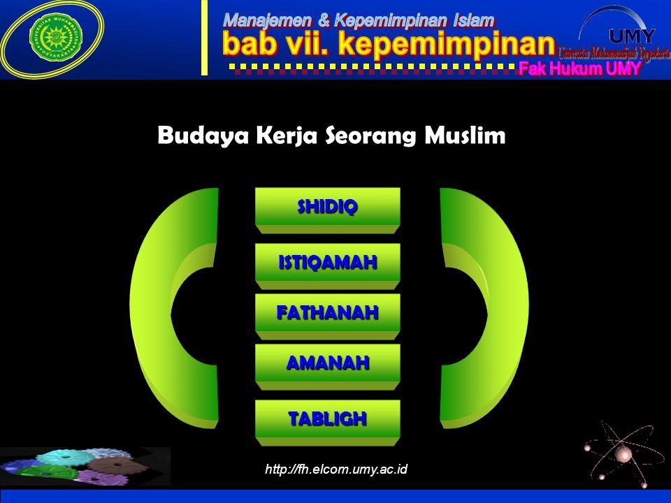 http://fh.elcom.umy.ac.id SHIDIQ ISTIQAMAH FATHANAH AMANAH TABLIGH Budaya Kerja Seorang Muslim