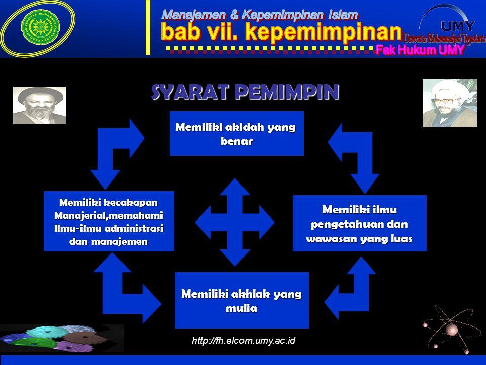 http://fh.elcom.umy.ac.id Memiliki akidah yang benar Memiliki kecakapan Manajerial,memahami Ilmu-ilmu administrasi dan manajemen Memiliki ilmu pengeta