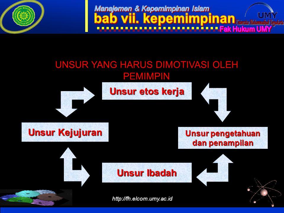 http://fh.elcom.umy.ac.id KIAT BERPIKIR JERNIH Menghayati berbagai problem yang dihadapi Mendekatkan diri atau ber-taqarrub kepada Allah