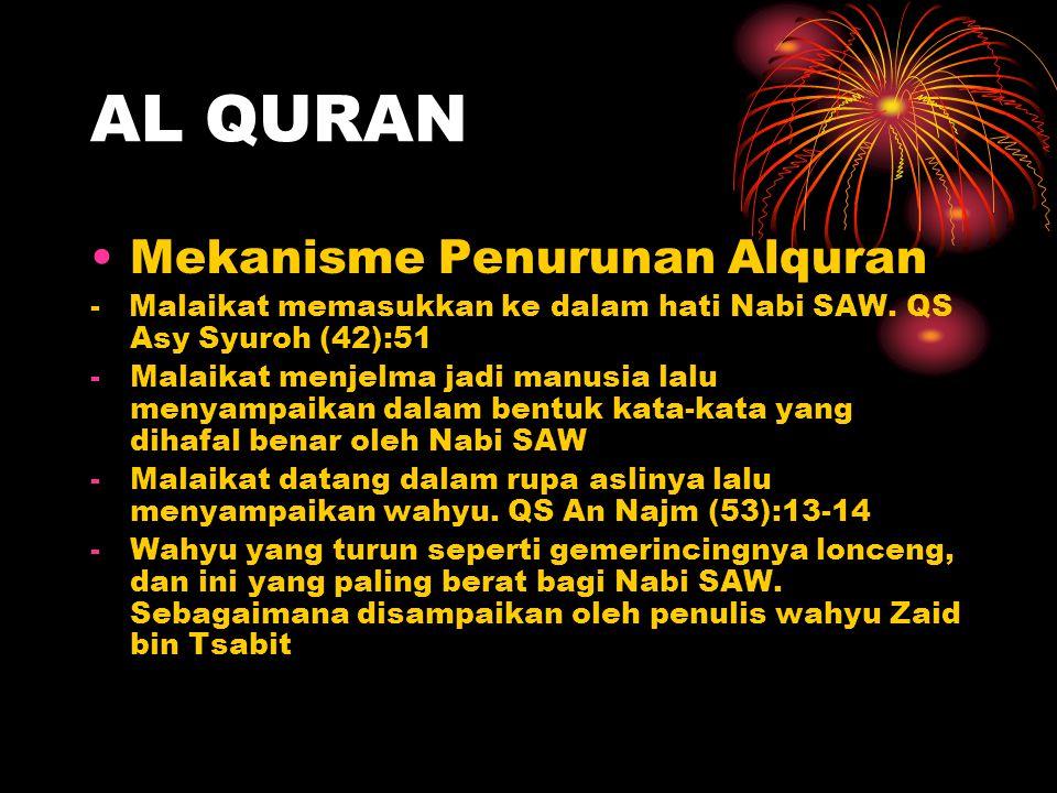 Fungsi Alquran Petunjuk QS Al Baqorah (2):185            185.
