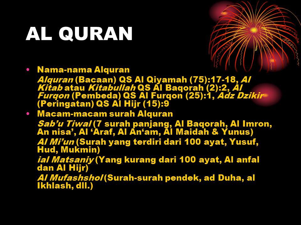 Beriman Pada Alquran QS Al Furqon (25):30           30.