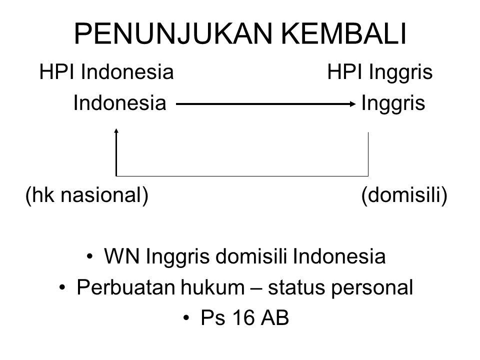 PENUNJUKAN KEMBALI HPI IndonesiaHPI Inggris Indonesia Inggris (hk nasional)(domisili) WN Inggris domisili Indonesia Perbuatan hukum – status personal