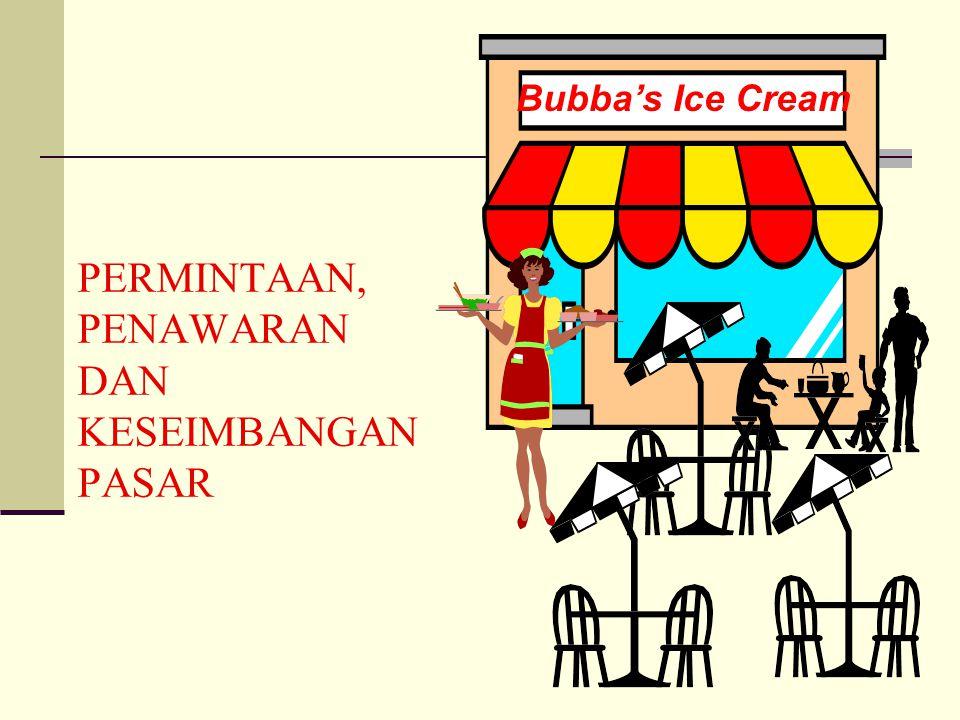 Bubba's Ice Cream PERMINTAAN, PENAWARAN DAN KESEIMBANGAN PASAR