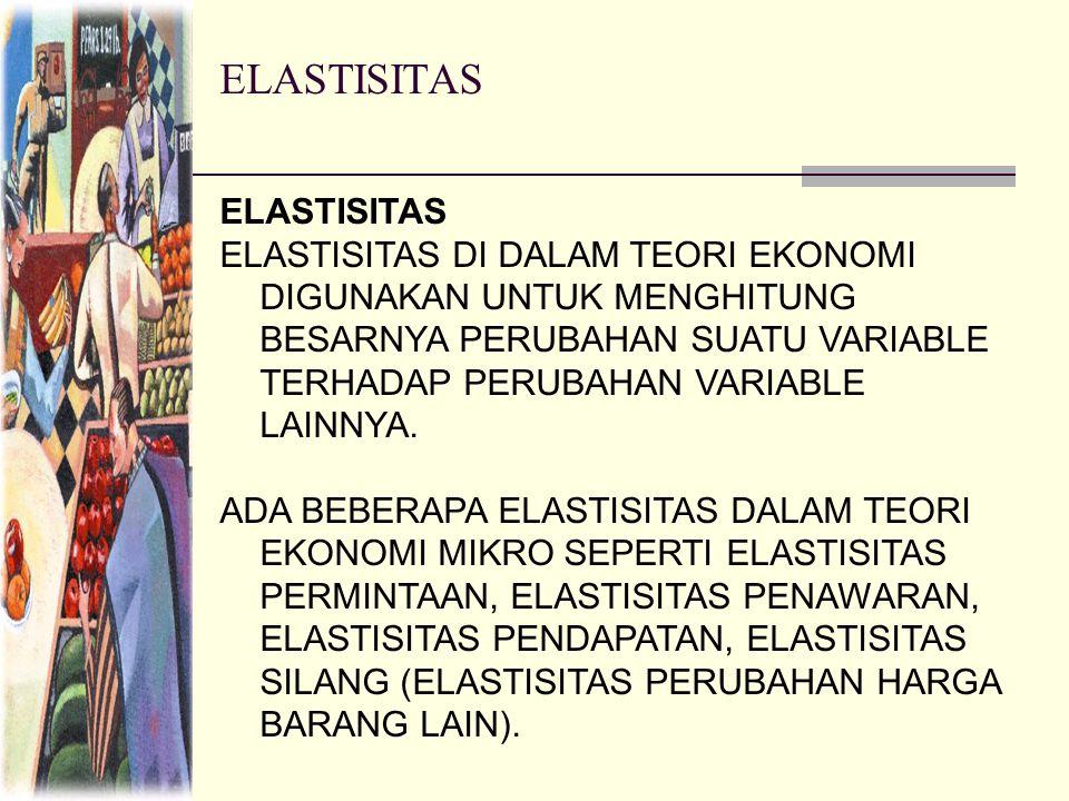 ELASTISITAS ELASTISITAS DI DALAM TEORI EKONOMI DIGUNAKAN UNTUK MENGHITUNG BESARNYA PERUBAHAN SUATU VARIABLE TERHADAP PERUBAHAN VARIABLE LAINNYA. ADA B