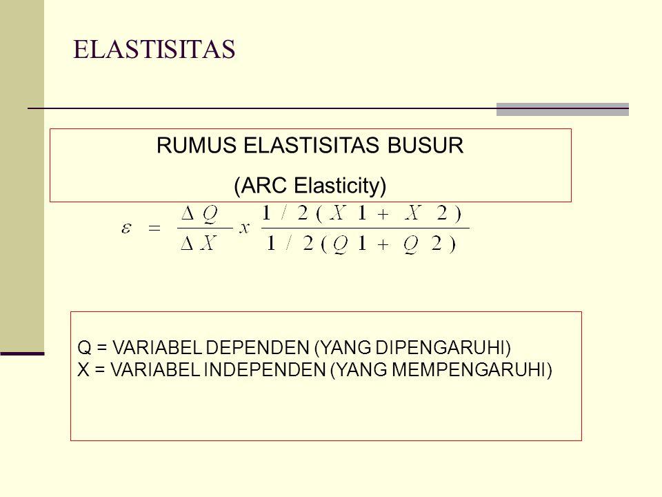 ELASTISITAS RUMUS ELASTISITAS BUSUR (ARC Elasticity) Q = VARIABEL DEPENDEN (YANG DIPENGARUHI) X = VARIABEL INDEPENDEN (YANG MEMPENGARUHI)