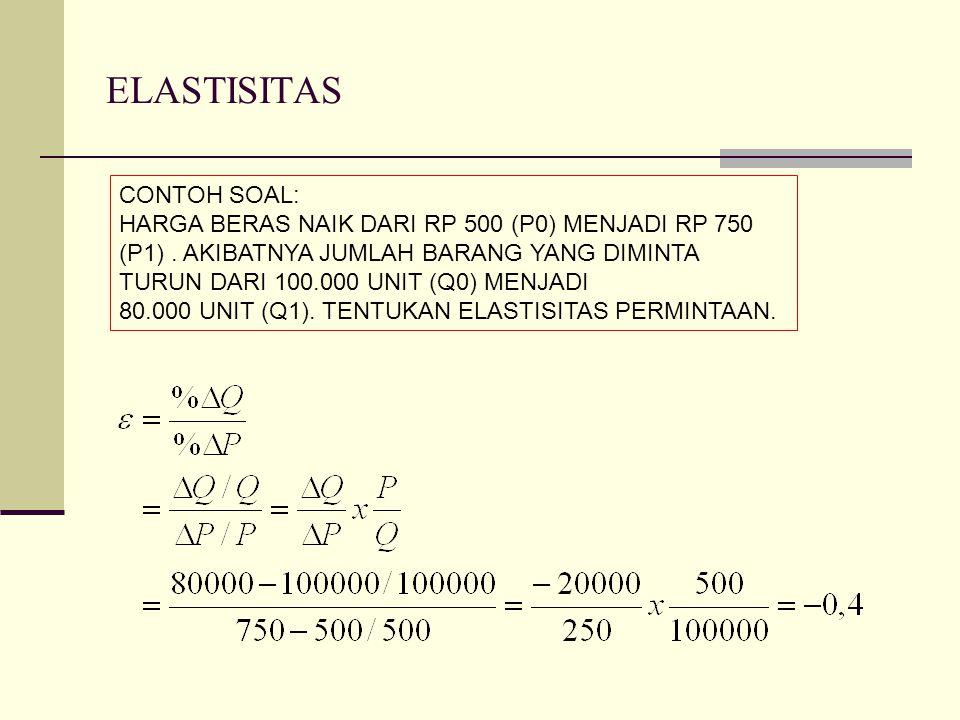 ELASTISITAS CONTOH SOAL: HARGA BERAS NAIK DARI RP 500 (P0) MENJADI RP 750 (P1). AKIBATNYA JUMLAH BARANG YANG DIMINTA TURUN DARI 100.000 UNIT (Q0) MENJ