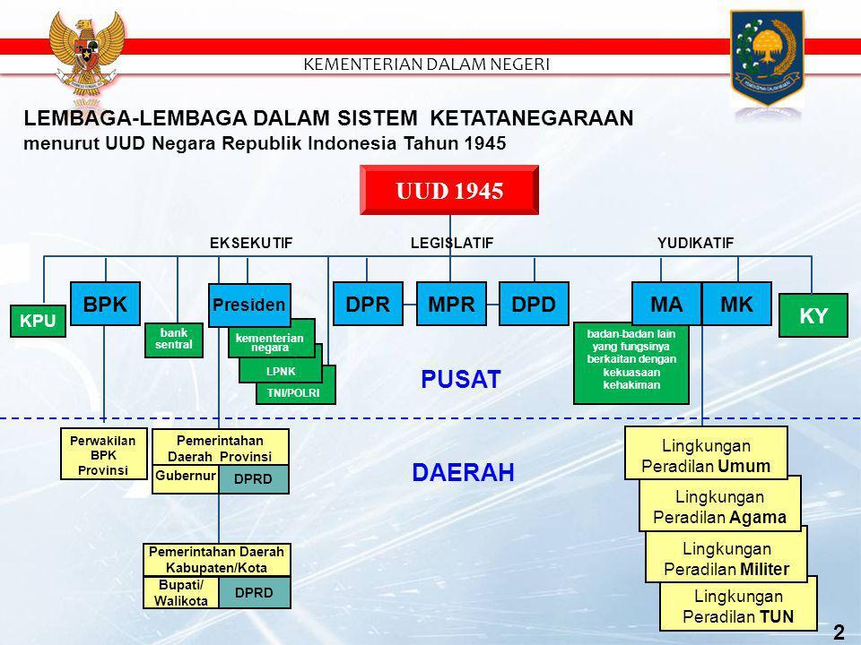 Disampaikan Oleh : DR. Drs. REYDONNYZAR MOENEK., M.Devt.M. Jakarta, 17 Desember 2014 KEMENTERIAN DALAM NEGERI PAPARAN DIREKTUR JENDERAL KEUANGAN DAERA