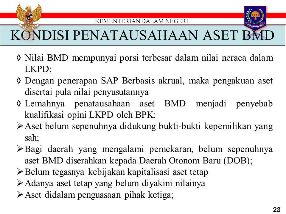 1. Masukan terhadap perbedaan penerapan akuntansi anggaran pada pemerintah daerah berdasarkan DPA SKPD dan DPA PPKD pada awal tahun anggaran secara gl