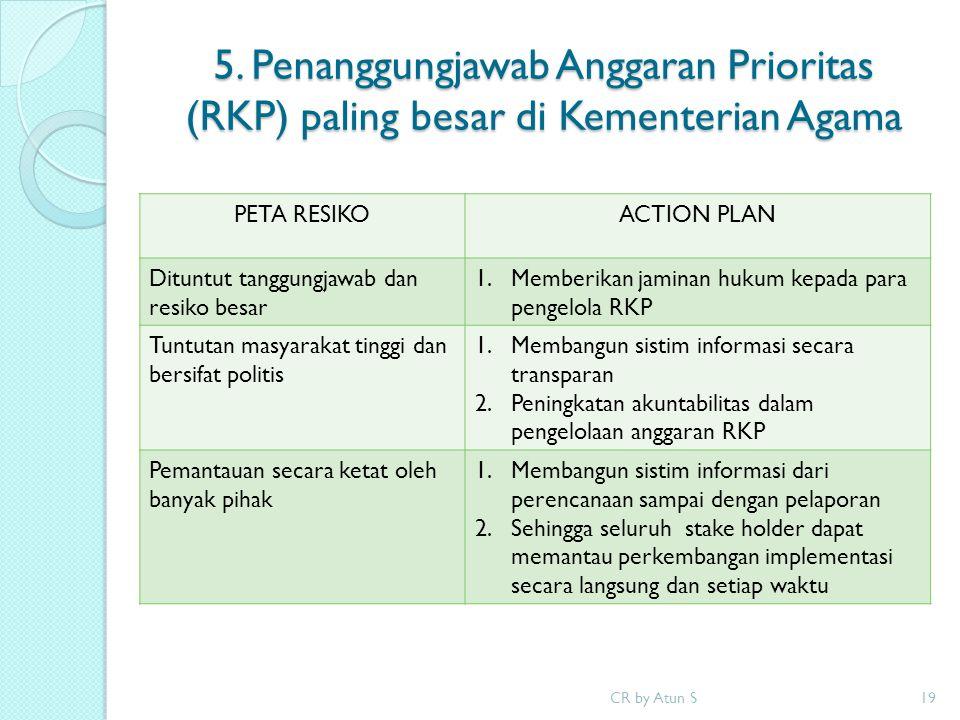 5. Penanggungjawab Anggaran Prioritas (RKP) paling besar di Kementerian Agama CR by Atun S19 PETA RESIKOACTION PLAN Dituntut tanggungjawab dan resiko