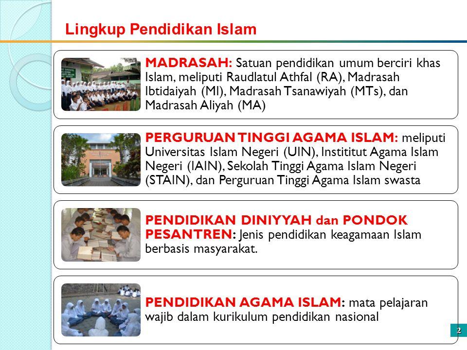 2 MADRASAH: Satuan pendidikan umum berciri khas Islam, meliputi Raudlatul Athfal (RA), Madrasah Ibtidaiyah (MI), Madrasah Tsanawiyah (MTs), dan Madrasah Aliyah (MA) PERGURUAN TINGGI AGAMA ISLAM: meliputi Universitas Islam Negeri (UIN), Instititut Agama Islam Negeri (IAIN), Sekolah Tinggi Agama Islam Negeri (STAIN), dan Perguruan Tinggi Agama Islam swasta PENDIDIKAN DINIYYAH dan PONDOK PESANTREN: Jenis pendidikan keagamaan Islam berbasis masyarakat.