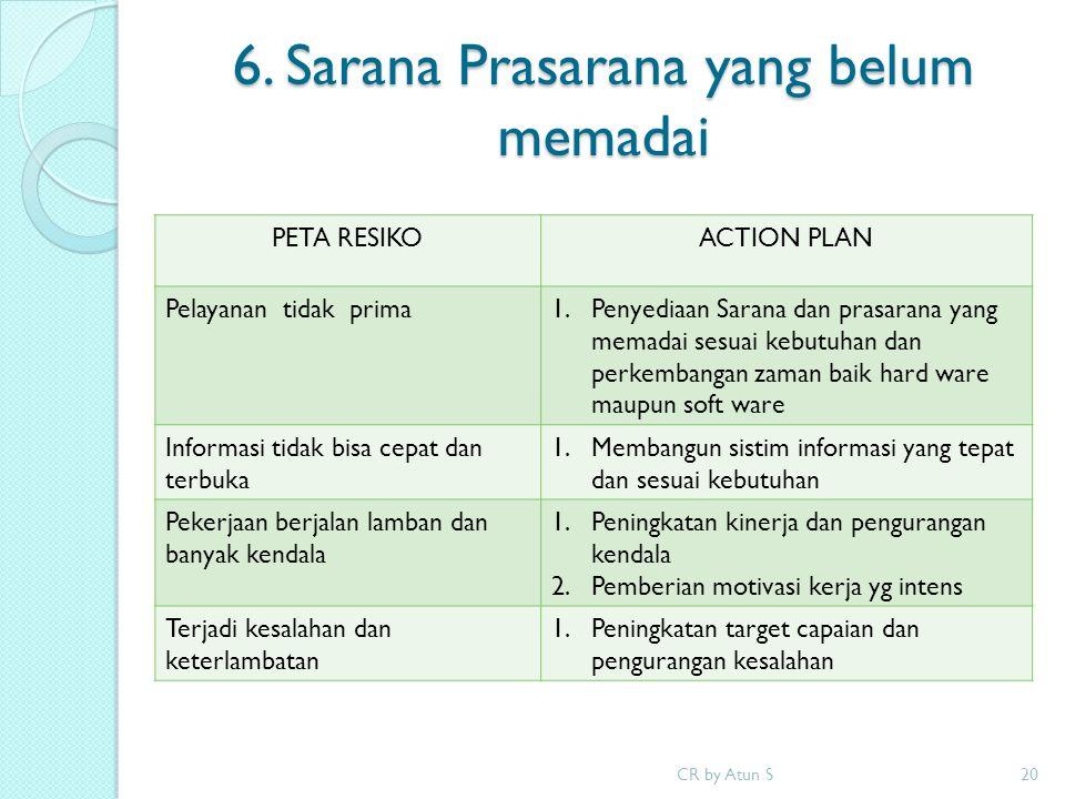 6. Sarana Prasarana yang belum memadai CR by Atun S20 PETA RESIKOACTION PLAN Pelayanan tidak prima1.Penyediaan Sarana dan prasarana yang memadai sesua