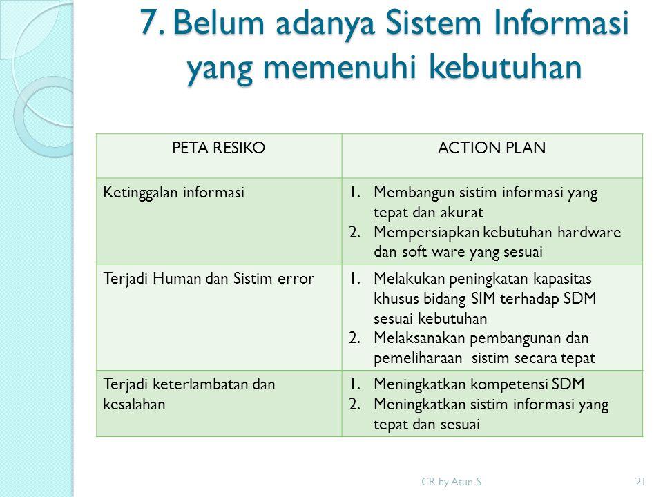 7. Belum adanya Sistem Informasi yang memenuhi kebutuhan CR by Atun S21 PETA RESIKOACTION PLAN Ketinggalan informasi1.Membangun sistim informasi yang