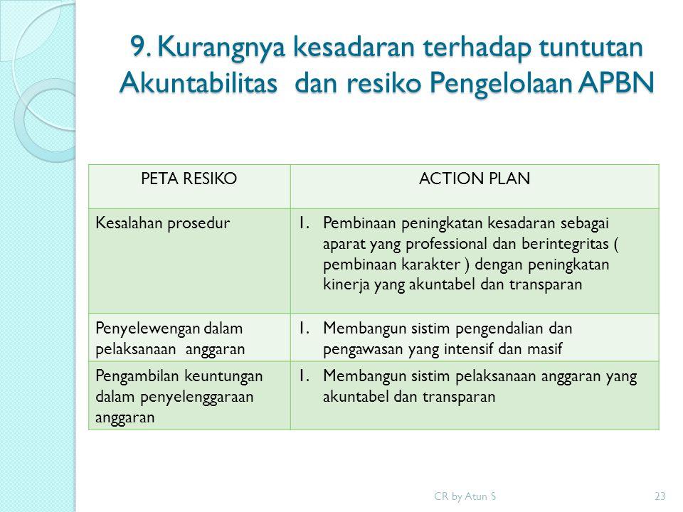 9. Kurangnya kesadaran terhadap tuntutan Akuntabilitas dan resiko Pengelolaan APBN CR by Atun S23 PETA RESIKOACTION PLAN Kesalahan prosedur1.Pembinaan