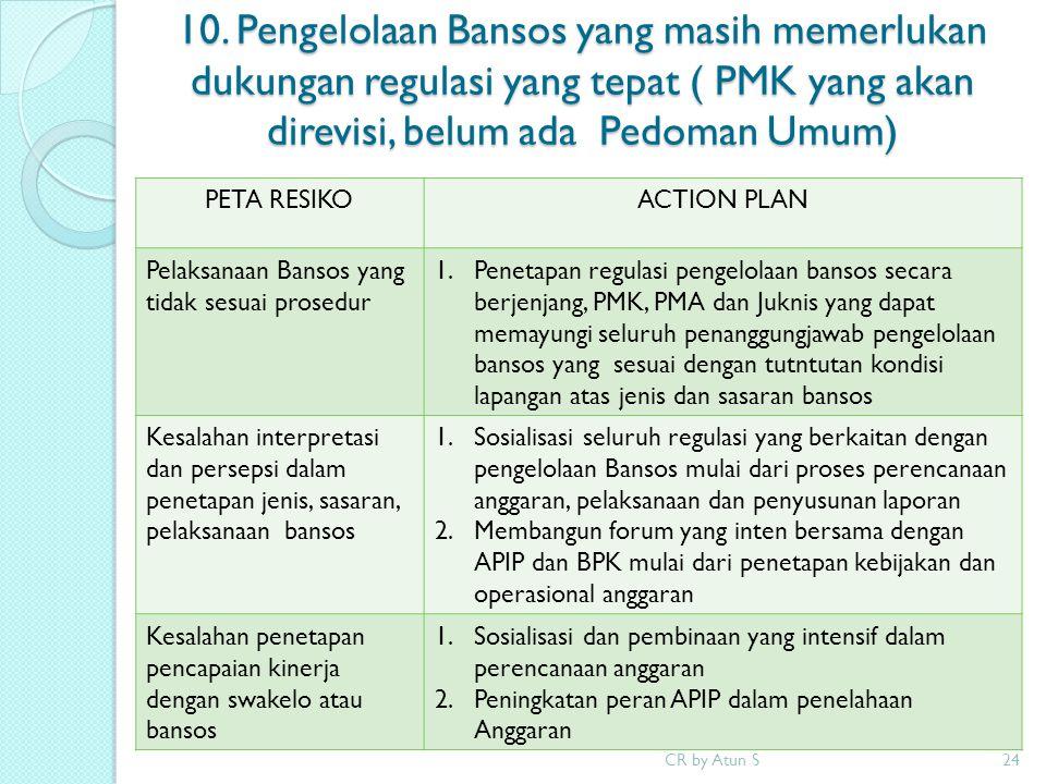 10. Pengelolaan Bansos yang masih memerlukan dukungan regulasi yang tepat ( PMK yang akan direvisi, belum ada Pedoman Umum) CR by Atun S24 PETA RESIKO