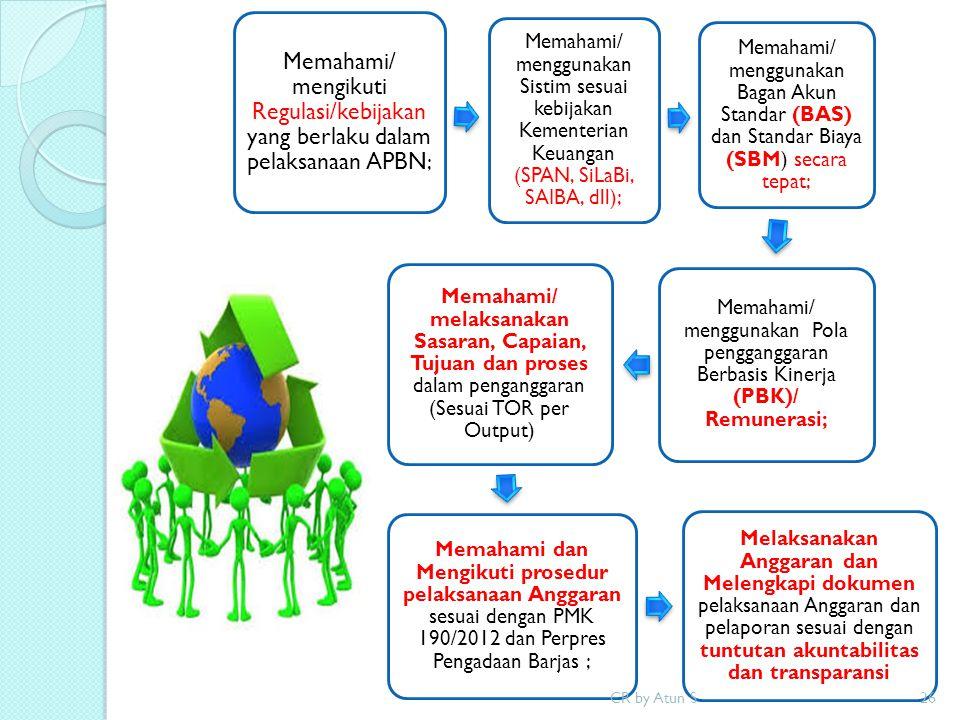 Memahami/ mengikuti Regulasi/kebijakan yang berlaku dalam pelaksanaan APBN ; Memahami/ menggunakan Sistim sesuai kebijakan Kementerian Keuangan (SPAN, SiLaBi, SAIBA, dll); Memahami/ menggunakan Bagan Akun Standar (BAS) dan Standar Biaya (SBM) secara tepat; Memahami/ menggunakan Pola pengganggaran Berbasis Kinerja (PBK)/ Remunerasi; Memahami/ melaksanakan Sasaran, Capaian, Tujuan dan proses dalam penganggaran (Sesuai TOR per Output) Memahami dan Mengikuti prosedur pelaksanaan Anggaran sesuai dengan PMK 190/2012 dan Perpres Pengadaan Barjas ; Melaksanakan Anggaran dan Melengkapi dokumen pelaksanaan Anggaran dan pelaporan sesuai dengan tuntutan akuntabilitas dan transparansi CR by Atun S26