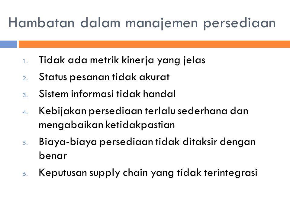 Hambatan dalam manajemen persediaan 1. Tidak ada metrik kinerja yang jelas 2. Status pesanan tidak akurat 3. Sistem informasi tidak handal 4. Kebijaka